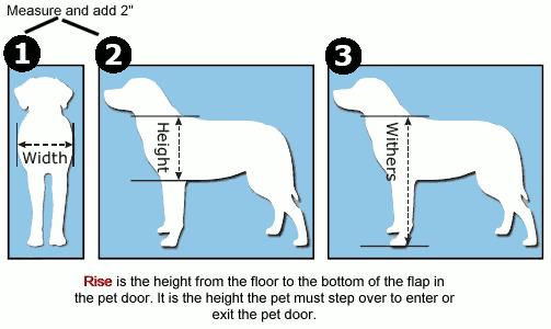 Petsafe Freedom Patio Pet Door